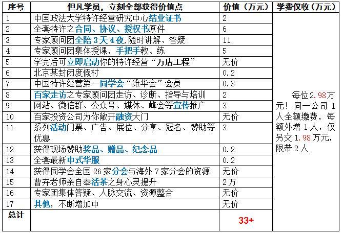 中国顶级独家第六季:中国特许经营特种兵特训营